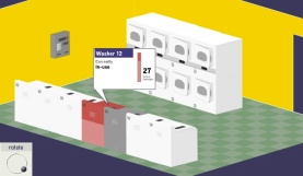 Image result for laundry view